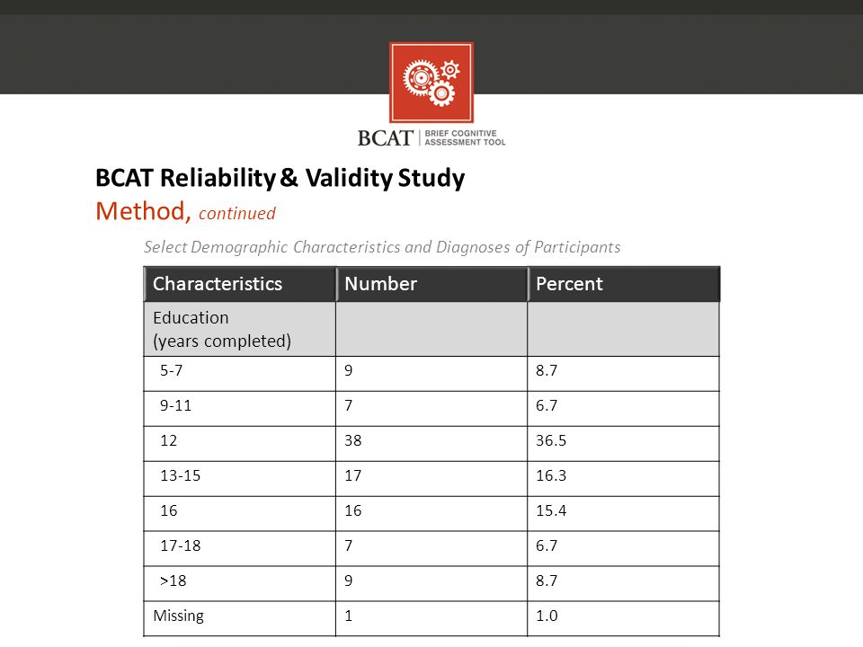 BCAT Reliability & Validity Study Method, continued Select Demographic Characteristics and Diagnoses of Participants