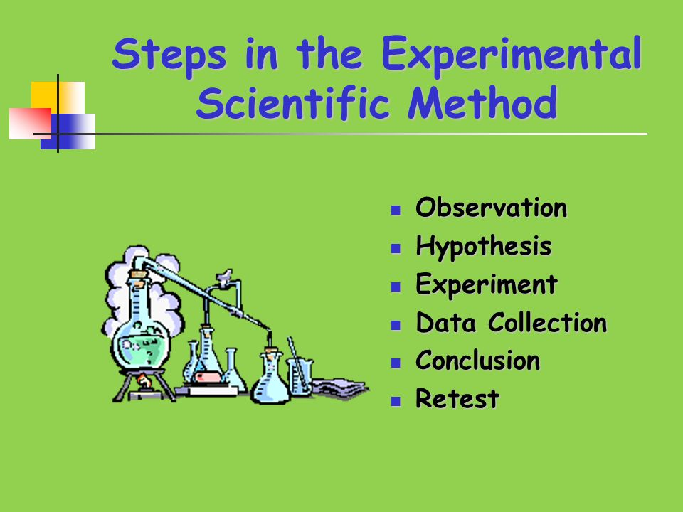Steps in the Experimental Scientific Method Observation Observation Hypothesis Hypothesis Experiment Experiment Data Collection Data Collection Conclu