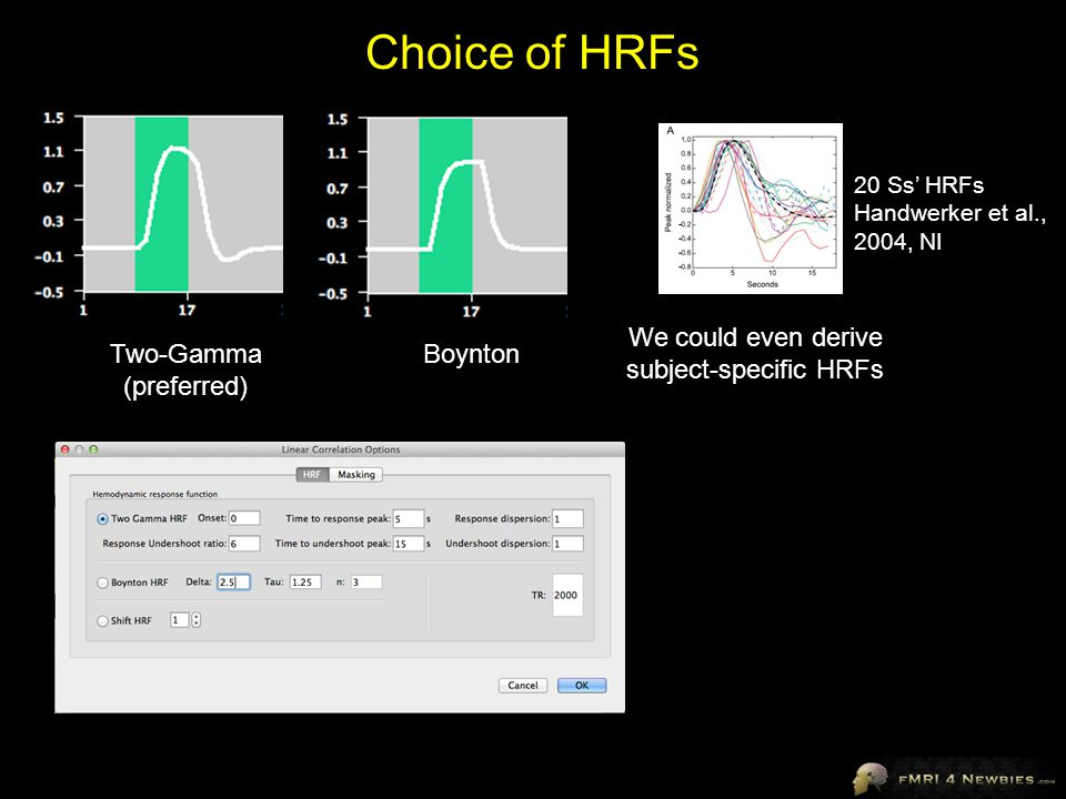 Including First Derivative Some recommend including the first derivative of the HRF-convolved predictor –can soak up some of the variance due to misestimations of the HRF