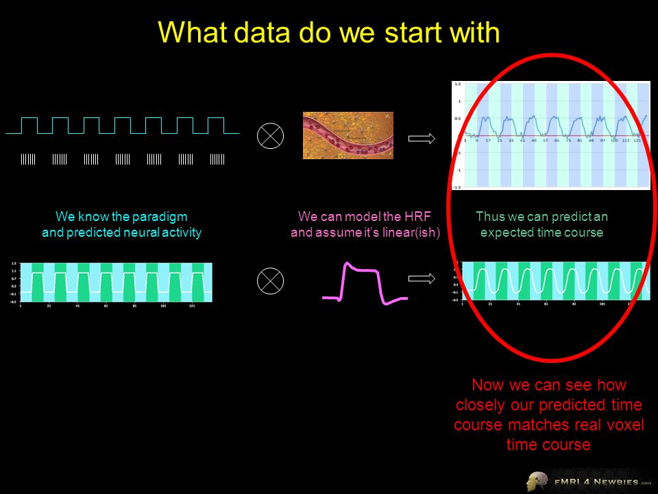 Now do you understand why we did temporal filtering.