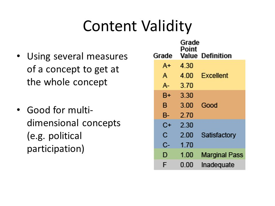 Content Validity Using several measures of a concept to get at the whole concept Good for multi- dimensional concepts (e.g.