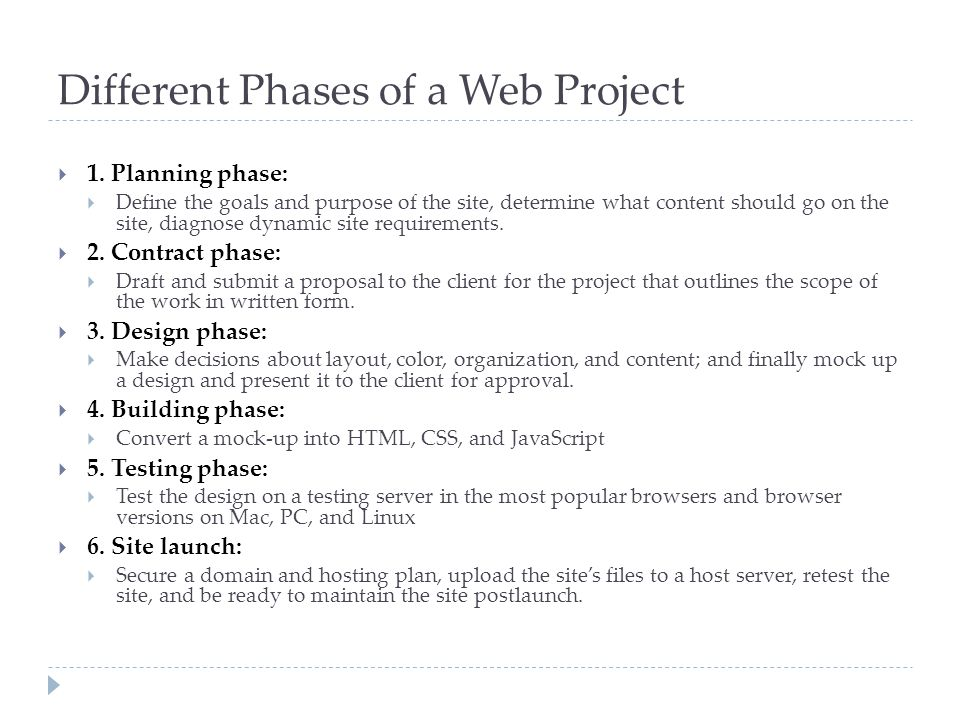 Different Phases of a Web Project  1.