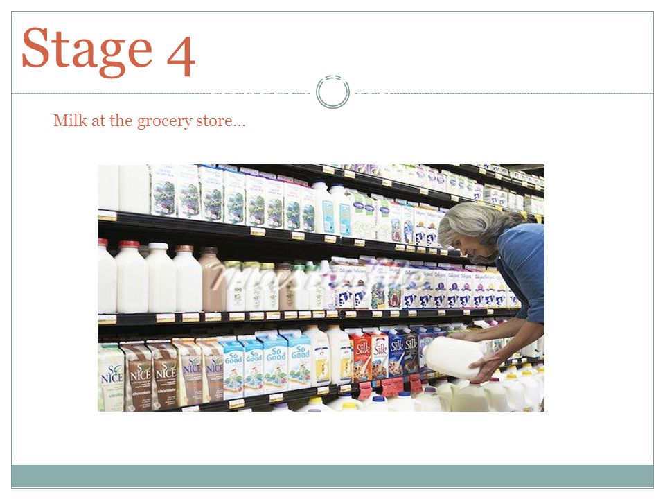 Grocery Store Milk at the grocery store… Stage 4