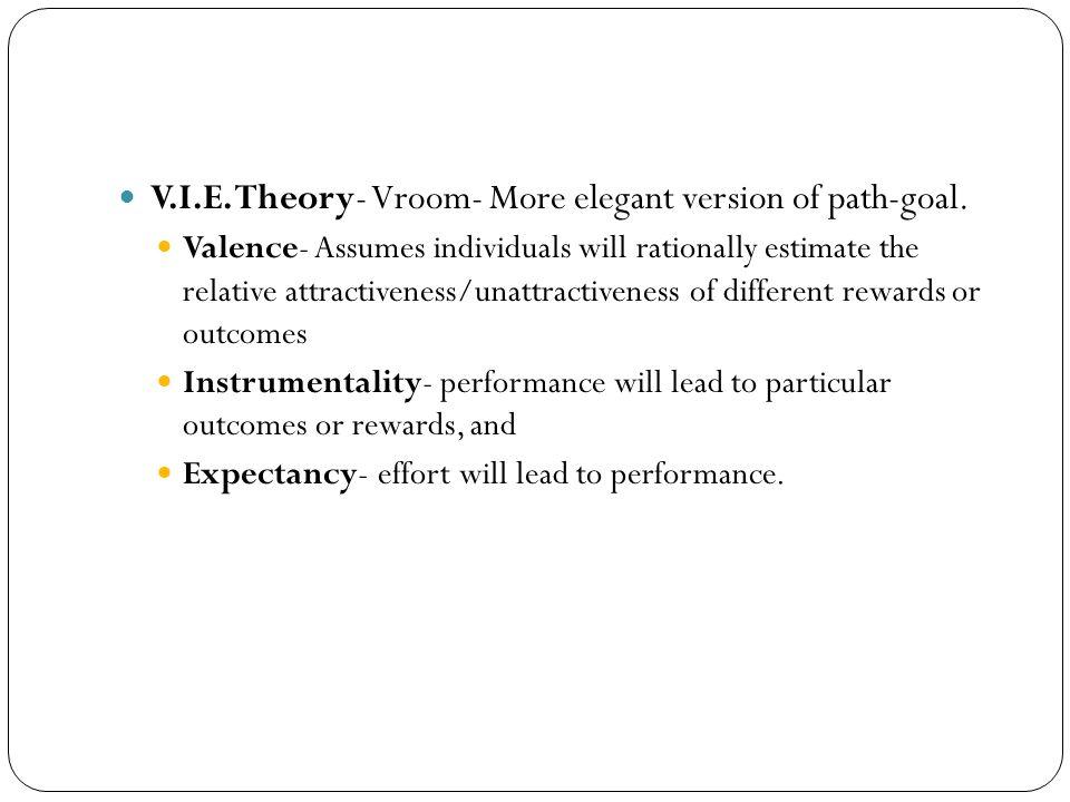 V.I.E. Theory- Vroom- More elegant version of path-goal.