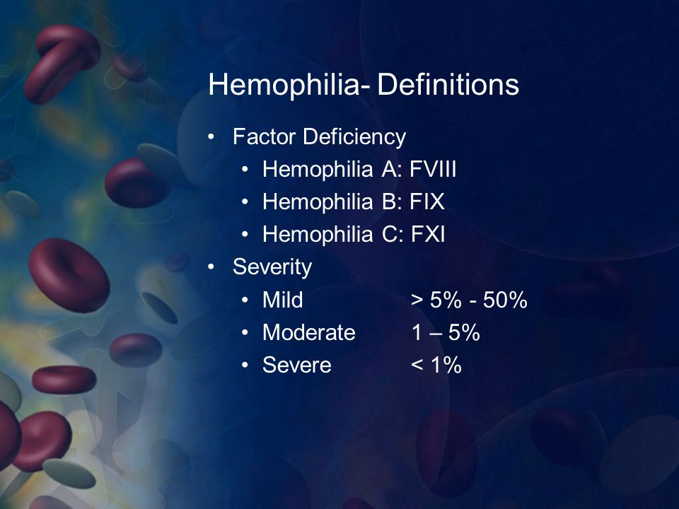 Hemophilia- Definitions Factor Deficiency Hemophilia A: FVIII Hemophilia B: FIX Hemophilia C: FXI Severity Mild> 5% - 50% Moderate1 – 5% Severe < 1%