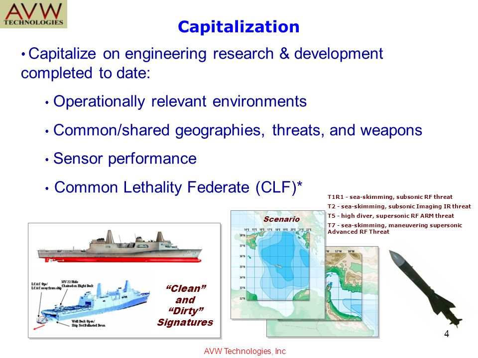 Capitalize on engineering research & development completed to date: Operationally relevant environments Common/shared geographies, threats, and weapons Sensor performance Common Lethality Federate (CLF)* Capitalization Clean and Dirty Signatures Littoral Scenario Scenario T1R1 - sea-skimming, subsonic RF threat T2 - sea-skimming, subsonic Imaging IR threat T5 - high diver, supersonic RF ARM threat T7 - sea-skimming, maneuvering supersonic Advanced RF Threat AVW Technologies, Inc 4