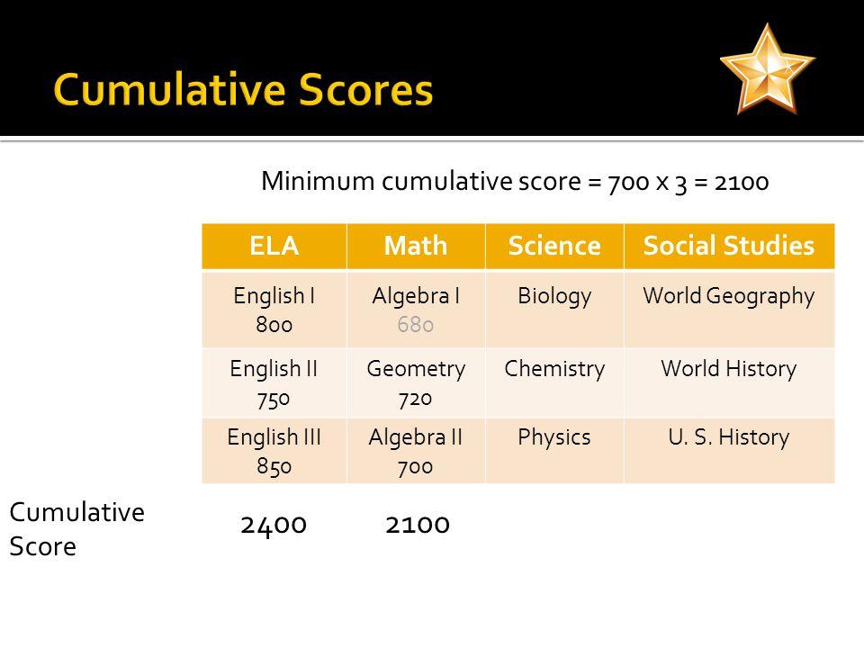 ELAMathScienceSocial Studies English I 800 Algebra I 680 BiologyWorld Geography English II 750 Geometry 720 ChemistryWorld History English III 850 Algebra II 700 PhysicsU.