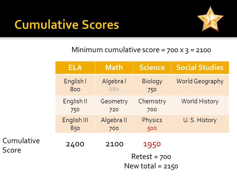 ELAMathScienceSocial Studies English I 800 Algebra I 680 Biology 750 World Geography English II 750 Geometry 720 Chemistry 700 World History English III 850 Algebra II 700 Physics 500 U.