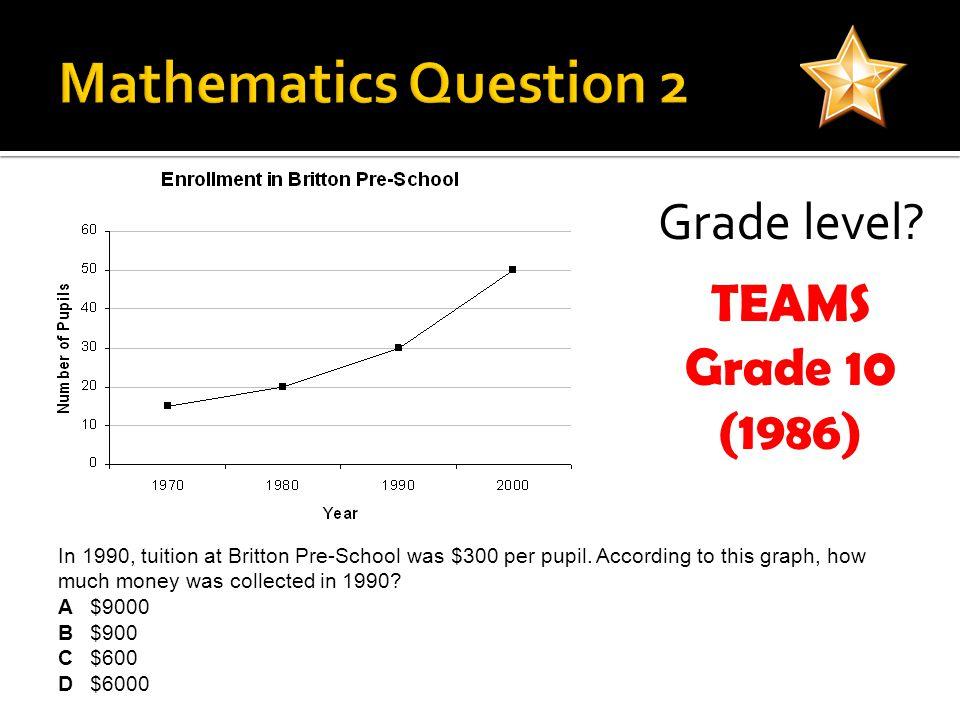In 1990, tuition at Britton Pre-School was $300 per pupil.