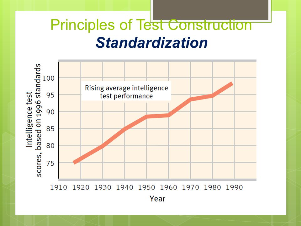 Principles of Test Construction Standardization  Flynn effect