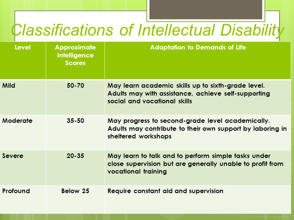 Classifications of Intellectual Disability LevelApproximate Intelligence Scores Adaptation to Demands of Life Mild50-70May learn academic skills up to sixth-grade level.