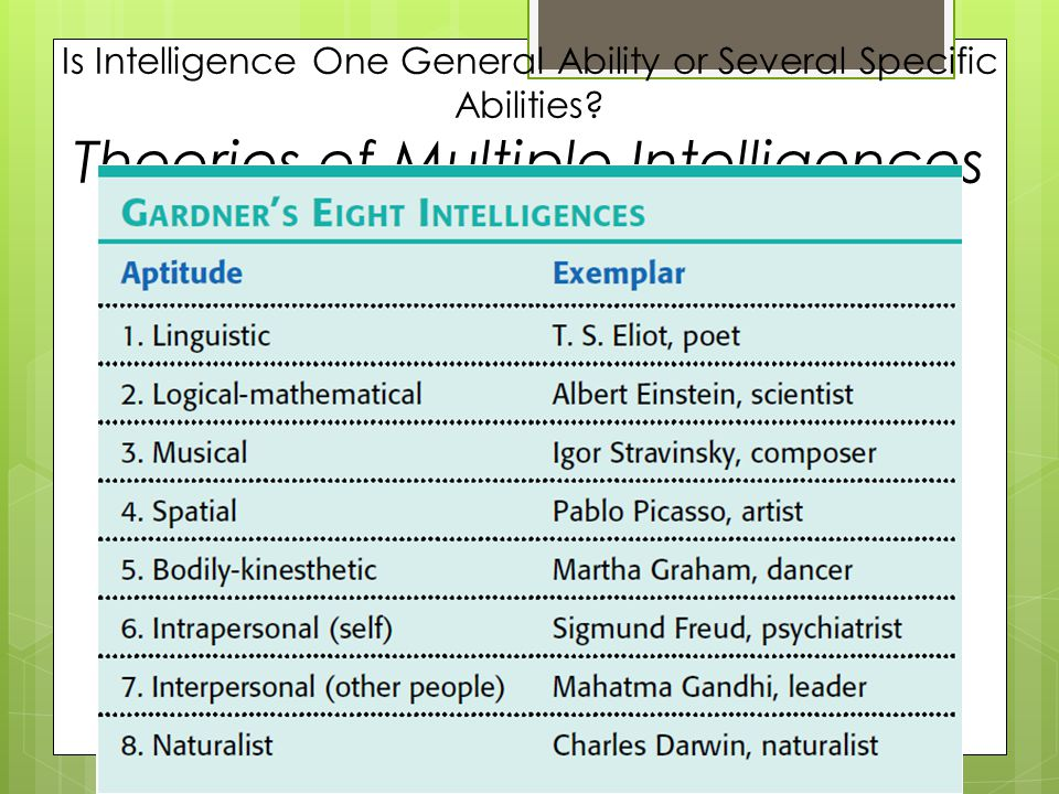 Is Intelligence One General Ability or Several Specific Abilities.