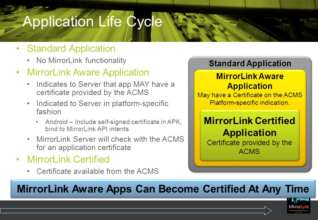 Standard Application No MirrorLink functionality MirrorLink Aware Application Indicates to Server that app MAY have a certificate provided by the ACMS