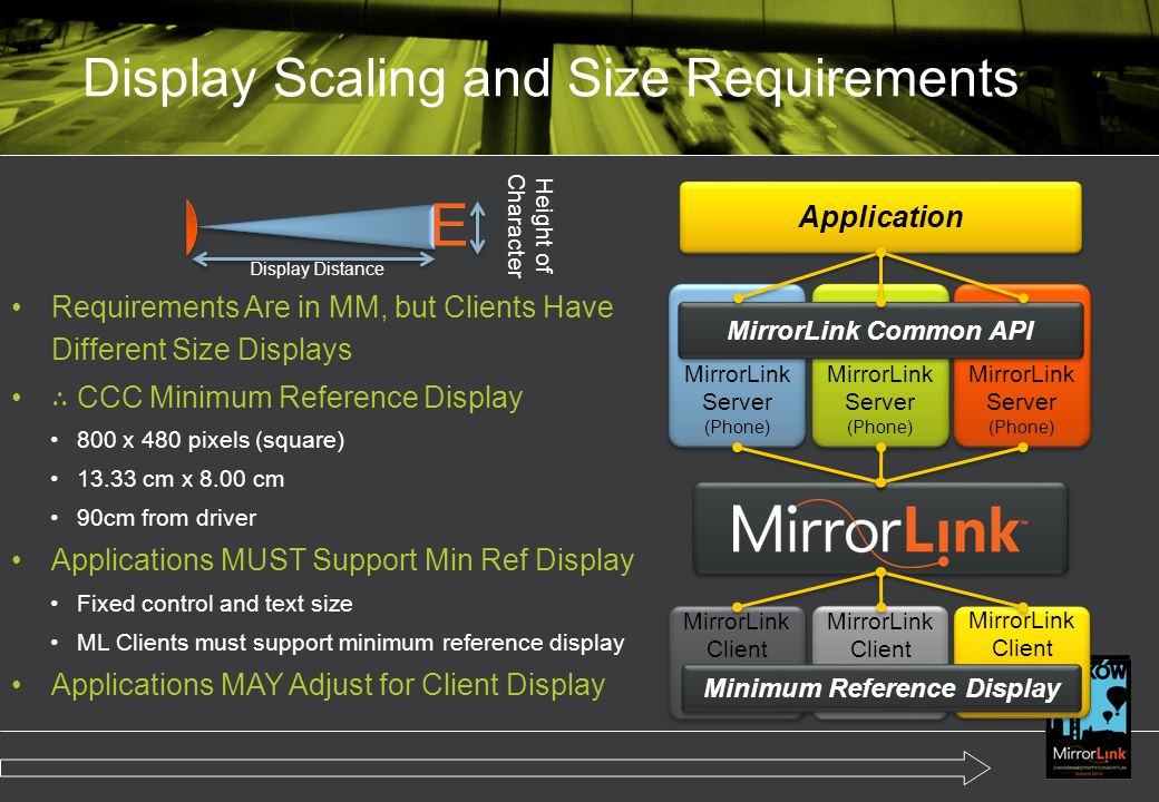 Display Scaling and Size Requirements MirrorLink Server (Phone) MirrorLink Server (Phone) MirrorLink Server (Phone) MirrorLink Server (Phone) MirrorLi