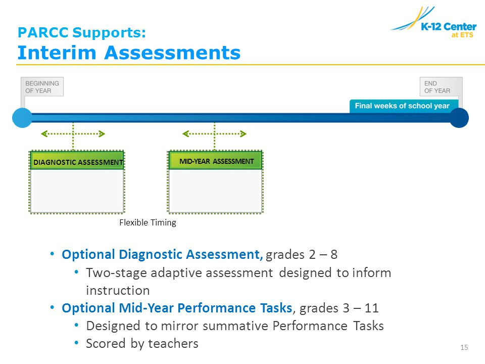 Flexible Timing MID-YEAR ASSESSMENT Optional Diagnostic Assessment, grades 2 – 8 Two-stage adaptive assessment designed to inform instruction Optional Mid-Year Performance Tasks, grades 3 – 11 Designed to mirror summative Performance Tasks Scored by teachers PARCC Supports: Interim Assessments DIAGNOSTIC ASSESSMENT 15