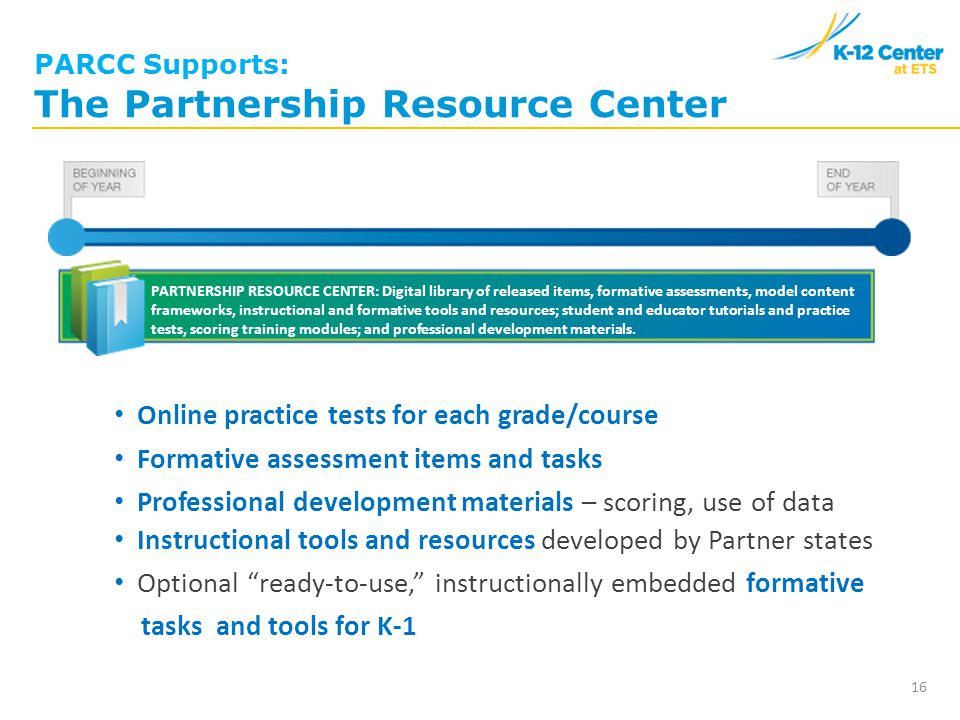 PARTNERSHIP RESOURCE CENTER: Digital library of released items, formative assessments, model content frameworks, instructional and formative tools and resources; student and educator tutorials and practice tests, scoring training modules; and professional development materials.