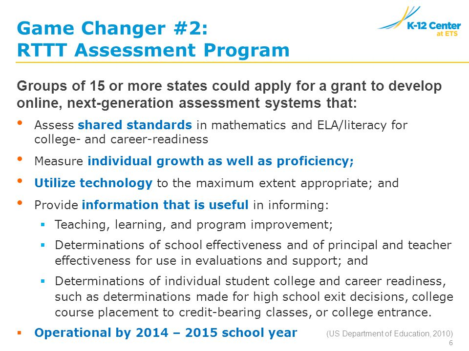 Plans as of July 8, 2014, subject to change Summer 2014 Digital Library preview for teachers in all governing states (June through September) Fall 2014 Initial Achievement Level Setting performed Comprehensive Suite of Software Applications launched (Digital Library, Assessment Delivery, Item Banking, etc) Interim assessments available (late Fall) Spring 2015 Summative assessments available 27 Smarter Balanced: Timeline