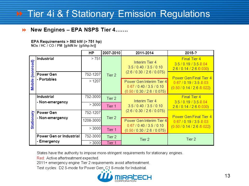  13 Tier 4i & f Stationary Emission Regulations  New Engines – EPA NSPS Tier 4…….