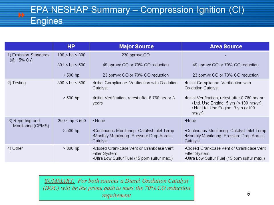  5 EPA NESHAP Summary – Compression Ignition (CI) Engines HP Major Source Area Source 1) Emission Standards (@ 15% O 2 ) 100 < hp < 300 301 < hp < 50