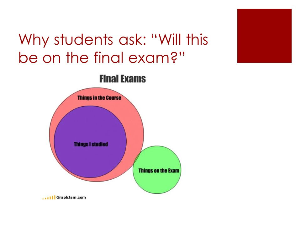 """Why students ask: """"Will this be on the final exam?"""""""