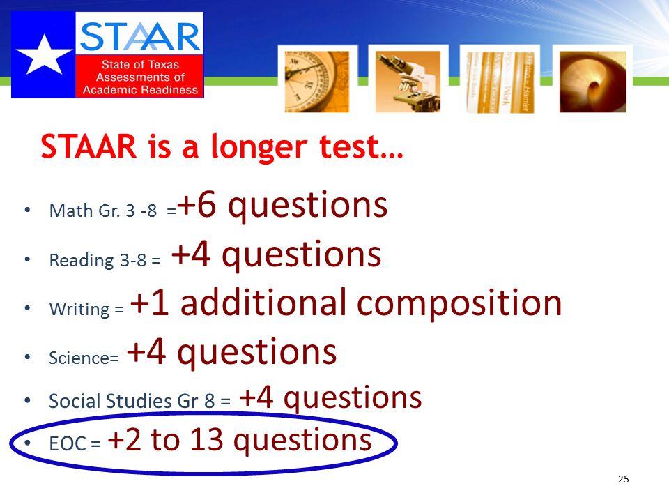 STAAR is a longer test… Math Gr.