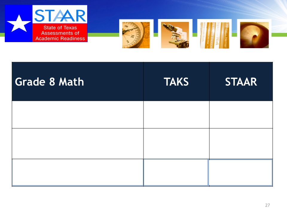 27 Grade 8 MathTAKSSTAAR Number of scored items5056 Average steps to solve (Hypothetical) 34 TOTAL STEPS (Hypothetical) 150224