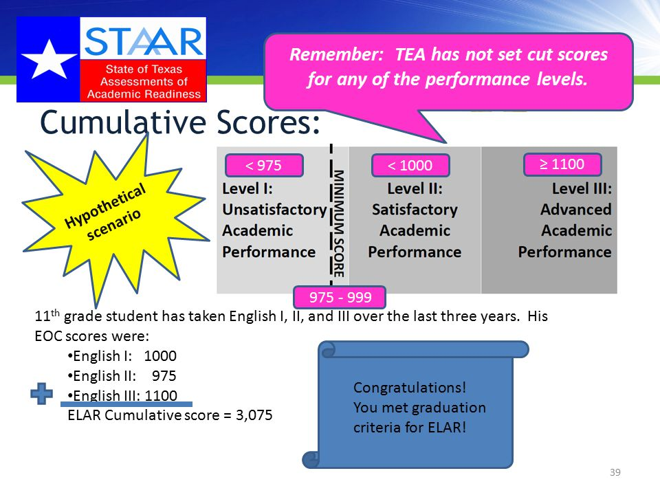 Cumulative Scores: 39 Hypothetical scenario 11 th grade student has taken English I, II, and III over the last three years.