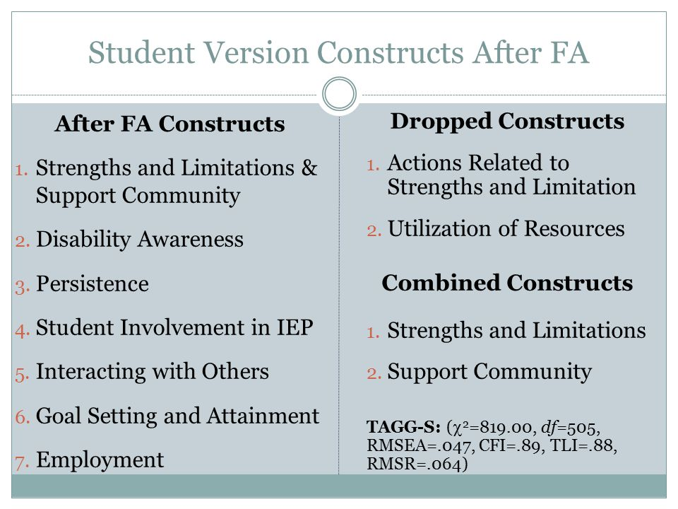 Student Version Constructs After FA After FA Constructs 1.