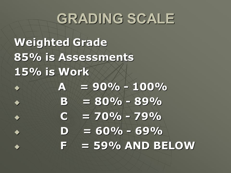 GRADING SCALE Weighted Grade 85% is Assessments 15% is Work  A = 90% - 100%  B = 80% - 89%  C = 70% - 79%  D = 60% - 69%  F = 59% AND BELOW