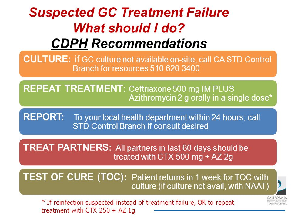 Suspected GC Treatment Failure What should I do? CDPH Recommendations CULTURE: if GC culture not available on-site, call CA STD Control Branch for res