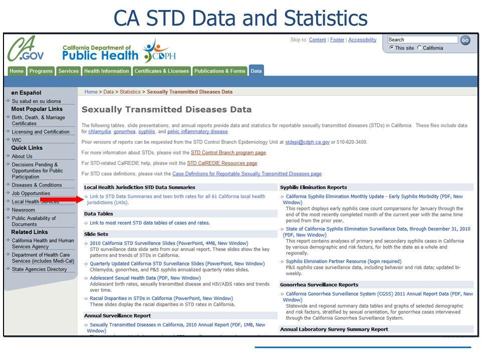 CA STD Data and Statistics