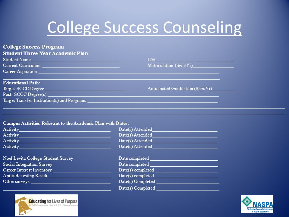 College Success Counseling College Success Program Student Three-Year Academic Plan Student Name _____________________________________ID# ________________________________ Current Curriculum ________________________________Matriculation (Sem/Yr)_________________ Career Aspiration ___________________________________________________________________________ __________________________________________________________________________________________ Educational Path: Target SCCC Degree _________________________________ Anticipated Graduation (Sem/Yr)_________ Post- SCCC Degree(s) _______________________________________________________________________ Target Transfer Institution(s) and Programs ______________________________________________________ _____________________________________________________________________________________________________________________ _____________________________________________________________________________________________________________________ ____________________________________ Campus Activities Relevant to the Academic Plan with Dates: Activity______________________________________ Date(s) Attended___________________________ Noel Levitz College Student SurveyDate completed ____________________________ Social Integration SurveyDate completed ____________________________ Career Interest Inventory ________________________Date(s) completed __________________________ Aptitude testing Result __________________________Date(s) completed __________________________ Other surveys _________________________________Date(s) Completed __________________________ ______________________________________ Date(s) Completed __________________________