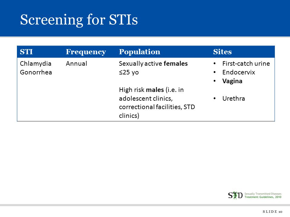 S L I D E 10 Screening for STIs STIFrequencyPopulationSites Chlamydia Gonorrhea AnnualSexually active females ≤25 yo High risk males (i.e.