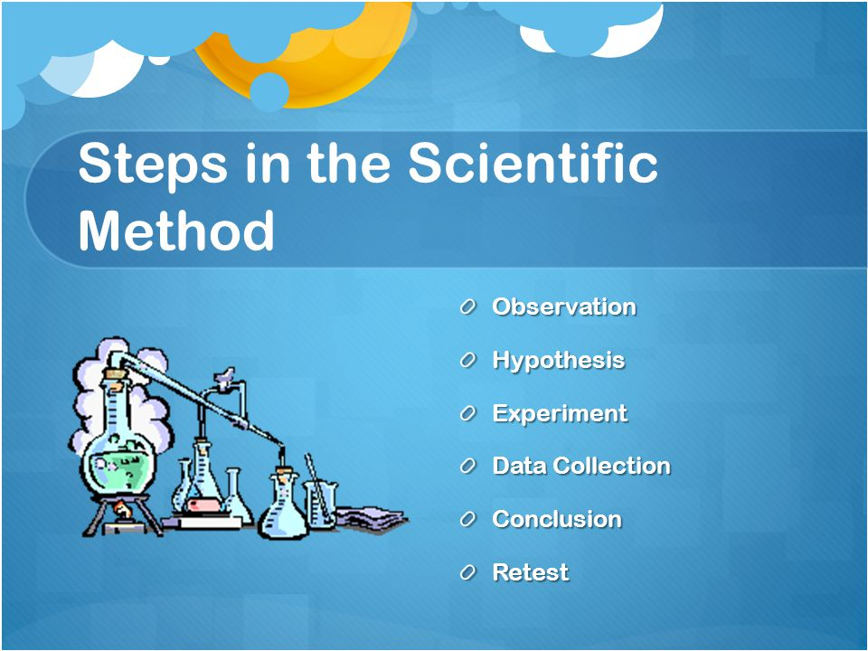 Let's Review The Scientific Method
