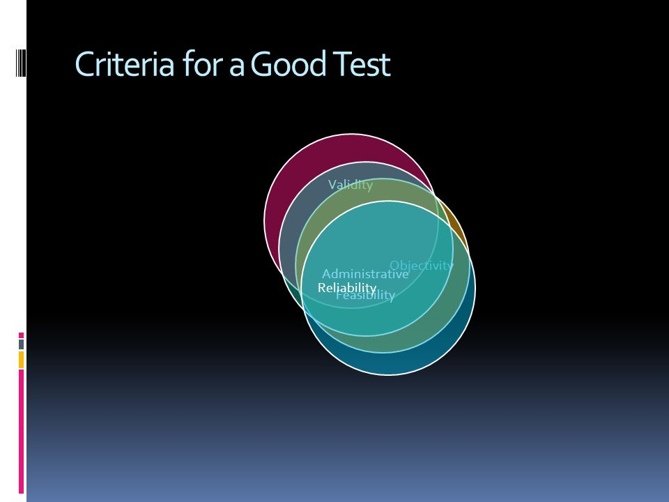Validity Objectivity Administrative Feasibility Reliability Criteria for a Good Test