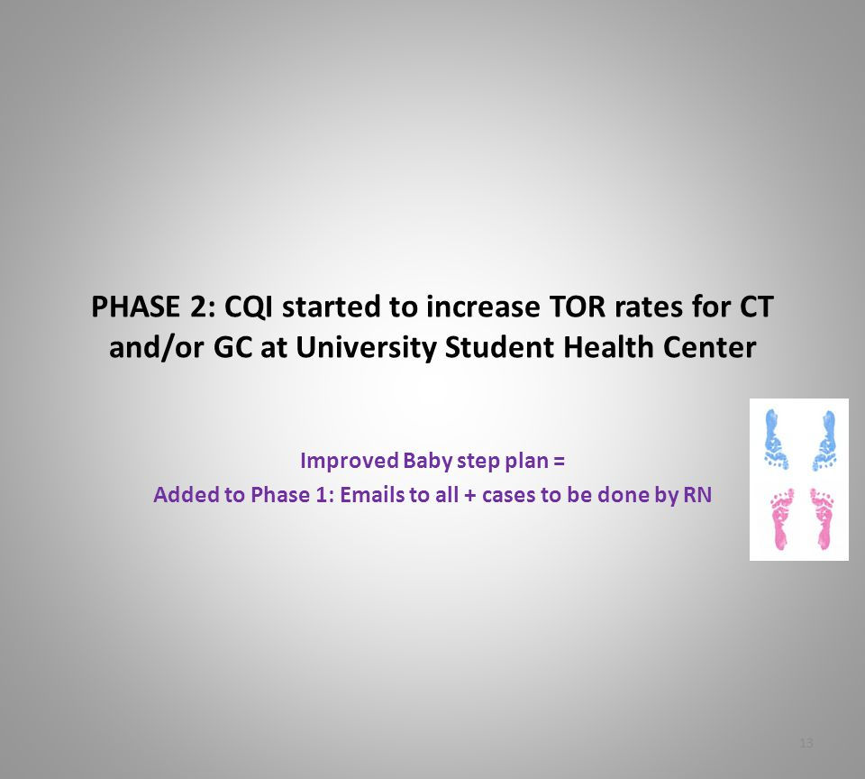 PHASE 2: CQI started to increase TOR rates for CT and/or GC at University Student Health Center Improved Baby step plan = Added to Phase 1: Emails to all + cases to be done by RN 13