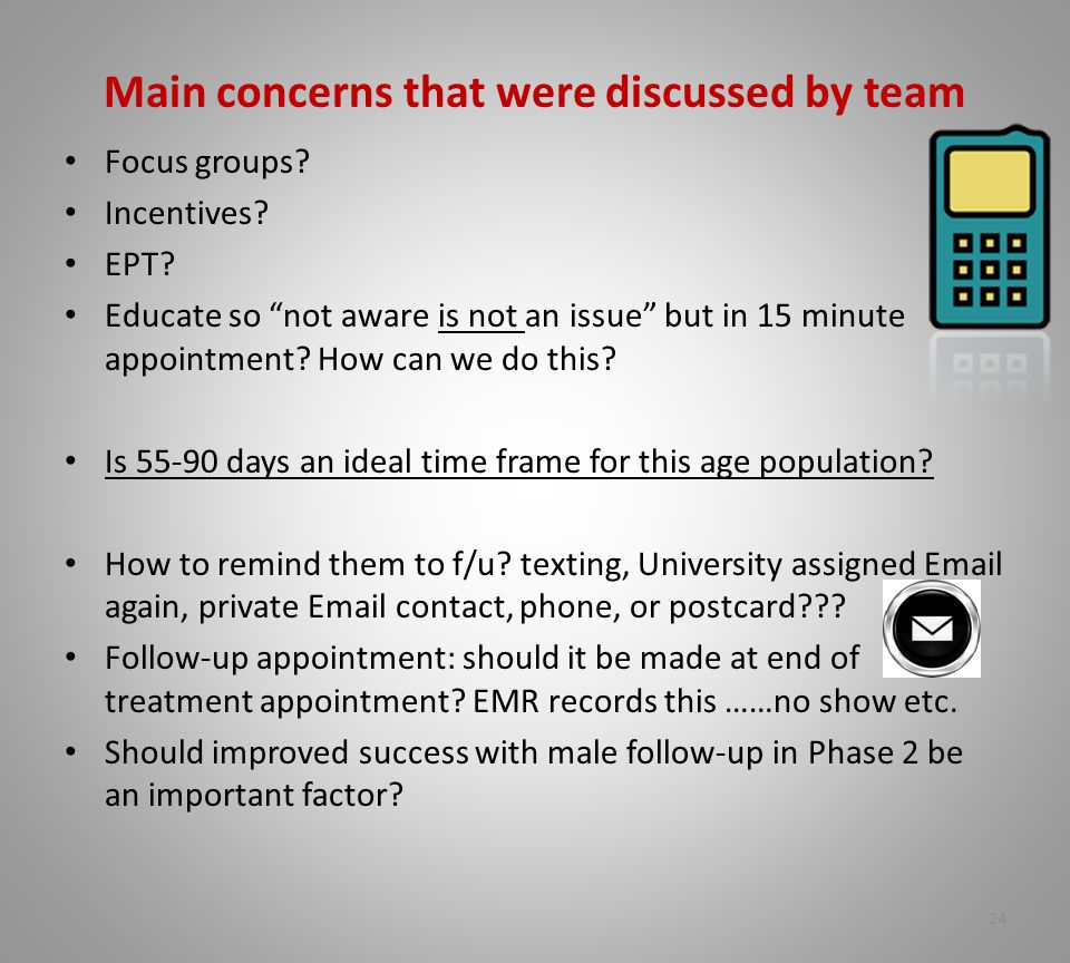 Main concerns that were discussed by team Focus groups.