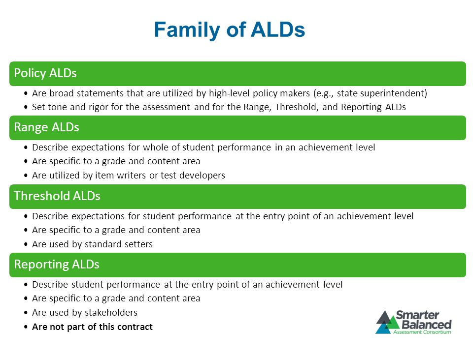 Family of ALDs Policy ALDs Are broad statements that are utilized by high-level policy makers (e.g., state superintendent) Set tone and rigor for the assessment and for the Range, Threshold, and Reporting ALDs Range ALDs Describe expectations for whole of student performance in an achievement level Are specific to a grade and content area Are utilized by item writers or test developers Threshold ALDs Describe expectations for student performance at the entry point of an achievement level Are specific to a grade and content area Are used by standard setters Reporting ALDs Describe student performance at the entry point of an achievement level Are specific to a grade and content area Are used by stakeholders Are not part of this contract