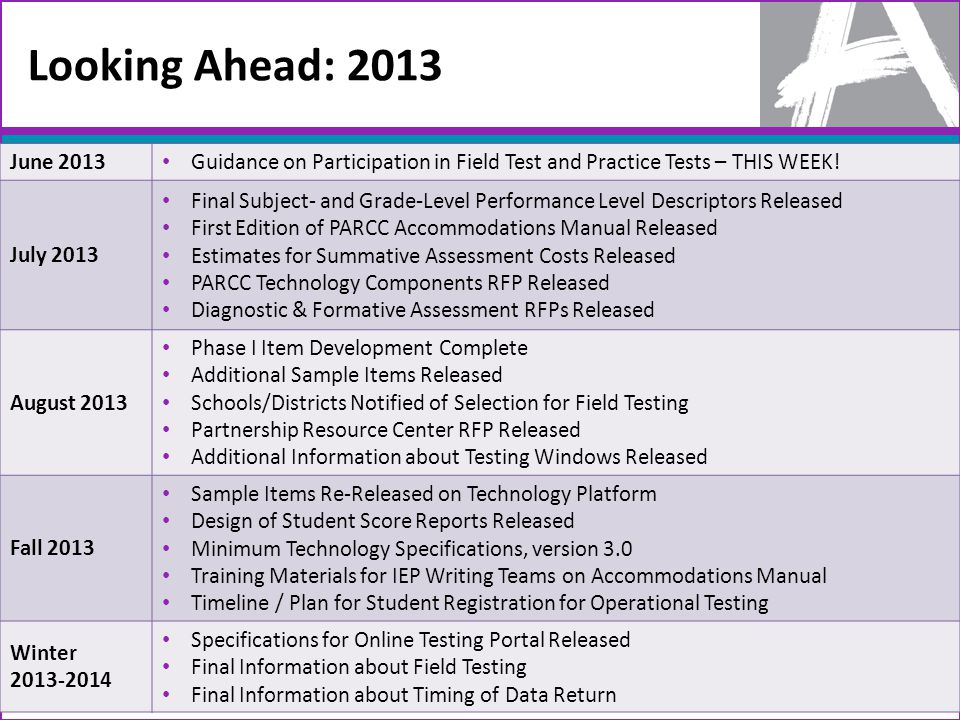 Looking Ahead: 2013 3 June 2013 Guidance on Participation in Field Test and Practice Tests – THIS WEEK.