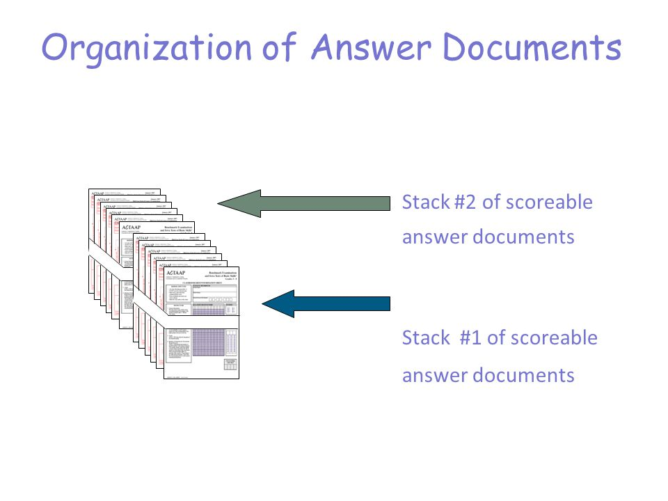 Stack #2 of scoreable answer documents Stack #1 of scoreable answer documents Organization of Answer Documents