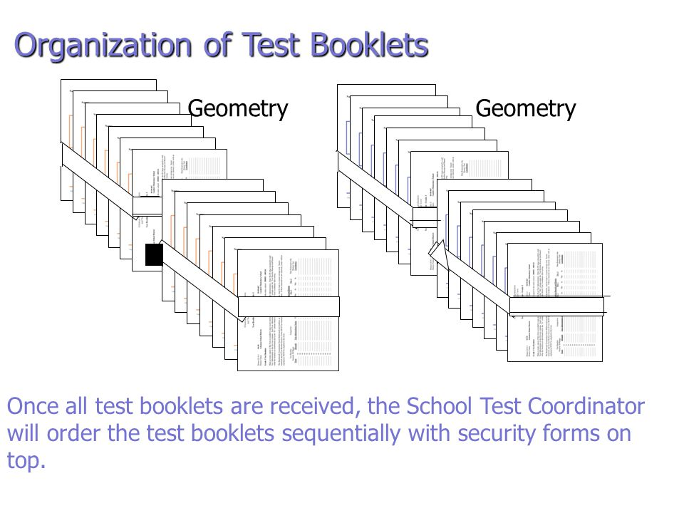 Geometry Once all test booklets are received, the School Test Coordinator will order the test booklets sequentially with security forms on top.