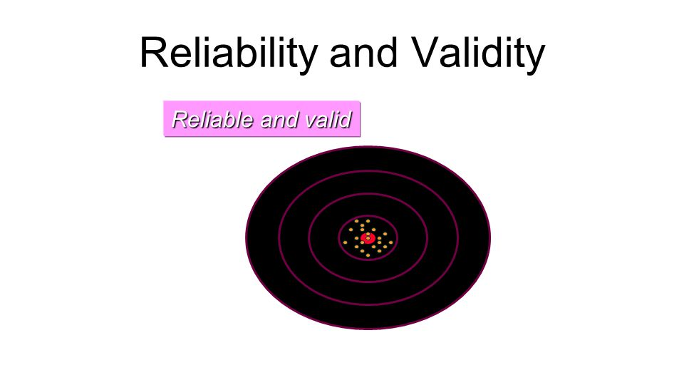 reliability = refers to test s consistency A reliable test minimizes error and provides repeatable consistent results