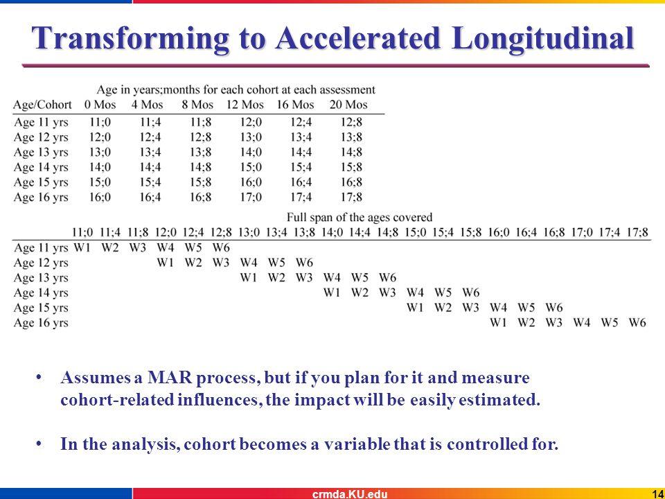 14crmda.KU.edu Transforming to Accelerated Longitudinal Assumes a MAR process, but if you plan for it and measure cohort-related influences, the impac