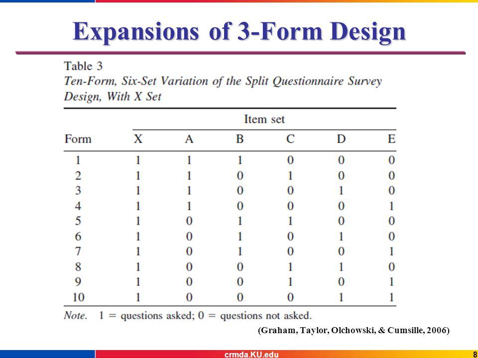 Expansions of 3-Form Design (Graham, Taylor, Olchowski, & Cumsille, 2006) crmda.KU.edu8