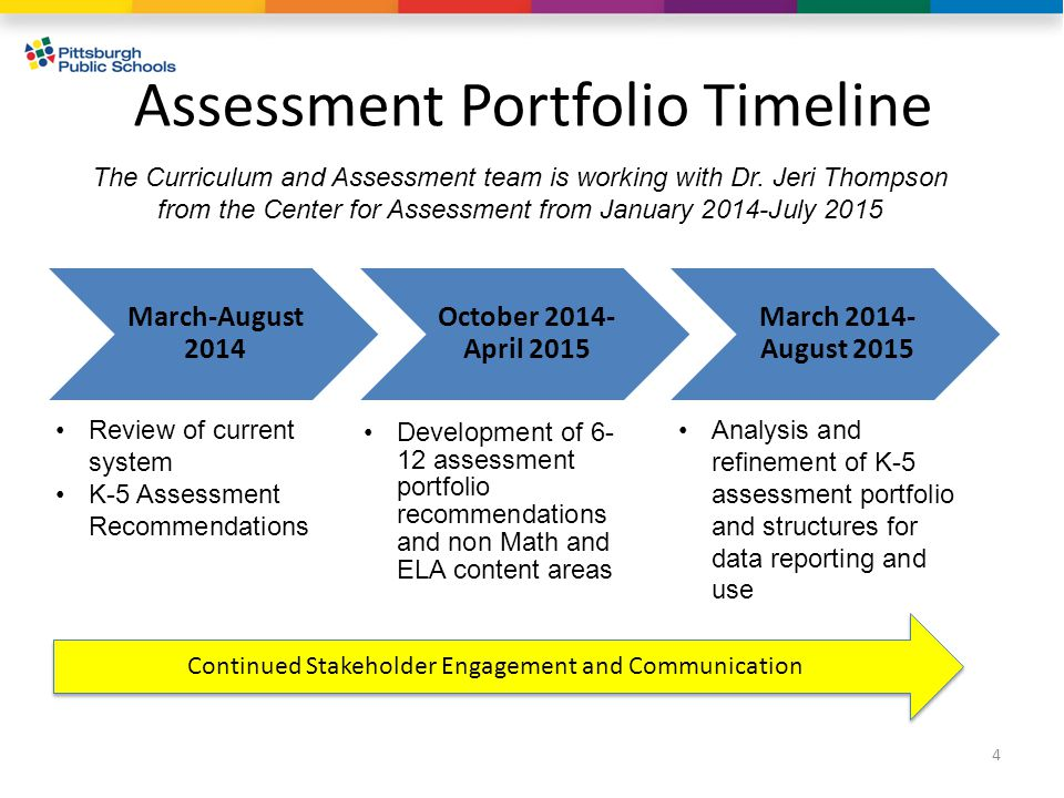 Assessment Portfolio Timeline March-August 2014 October 2014- April 2015 Development of 6- 12 assessment portfolio recommendations and non Math and ELA content areas March 2014- August 2015 4 Review of current system K-5 Assessment Recommendations Analysis and refinement of K-5 assessment portfolio and structures for data reporting and use Continued Stakeholder Engagement and Communication The Curriculum and Assessment team is working with Dr.