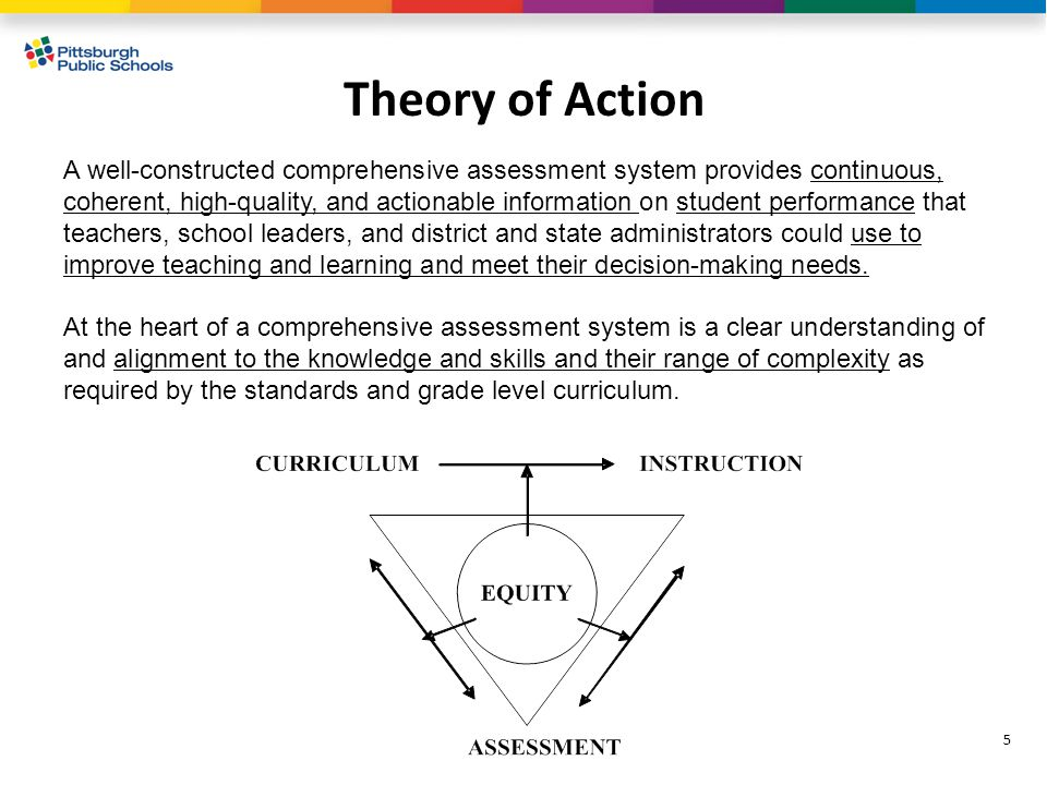 5 Theory of Action A well-constructed comprehensive assessment system provides continuous, coherent, high-quality, and actionable information on student performance that teachers, school leaders, and district and state administrators could use to improve teaching and learning and meet their decision-making needs.