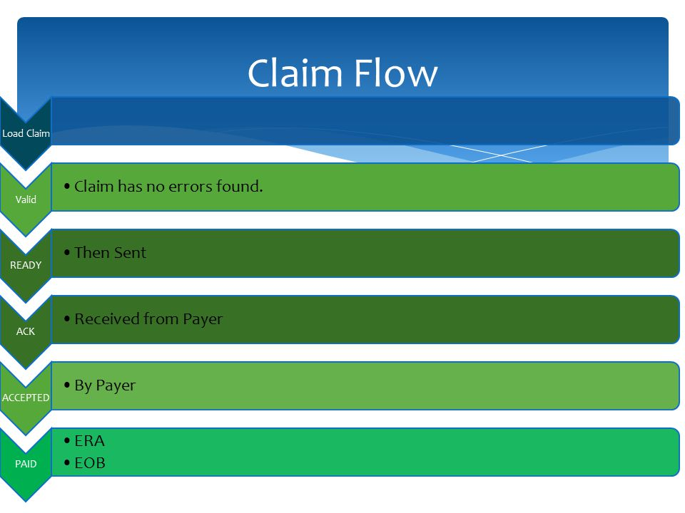 Load ClaimValid Claim has no errors found.