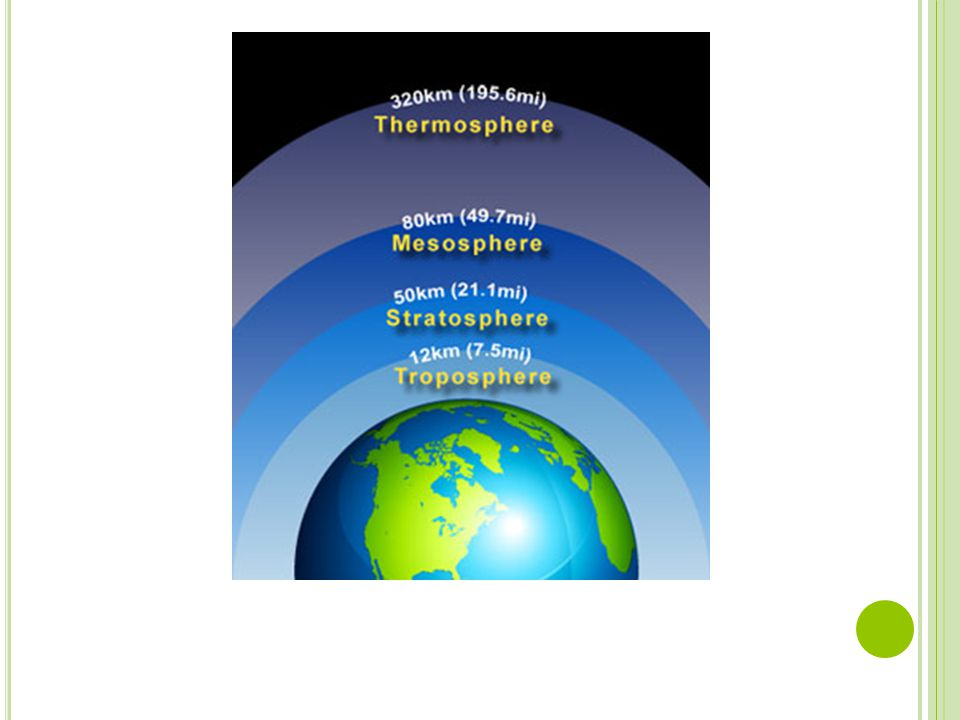 T ROPOSPHERE First layer It is where we live Where weather occurs Temperature drops as you rise