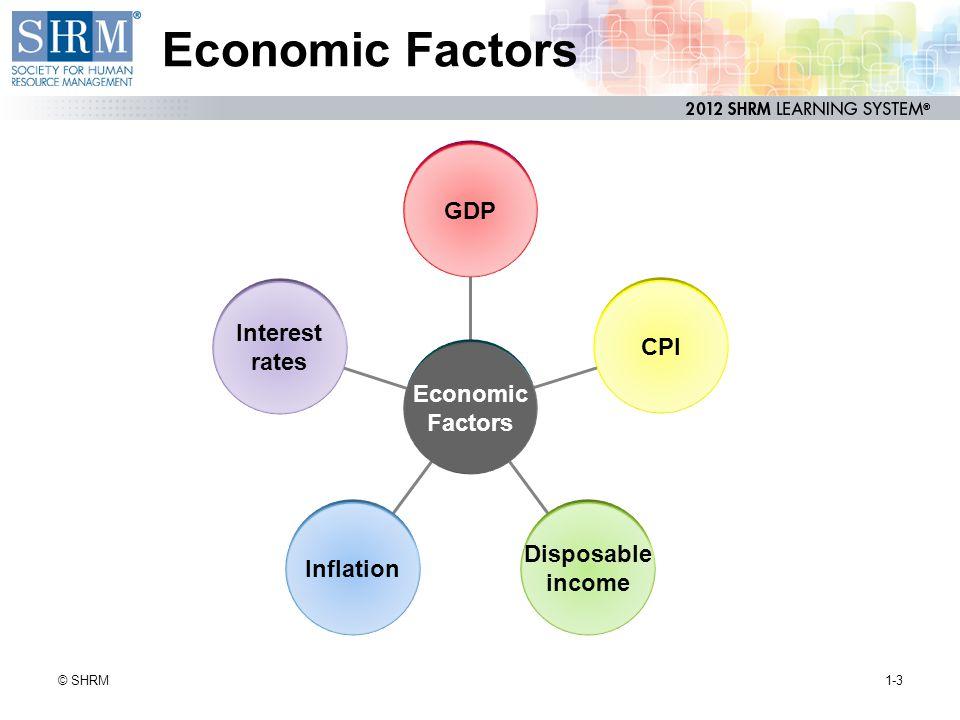 Economic Factors Interest rates Inflation Disposable income CPI GDP Economic Factors 1-3© SHRM