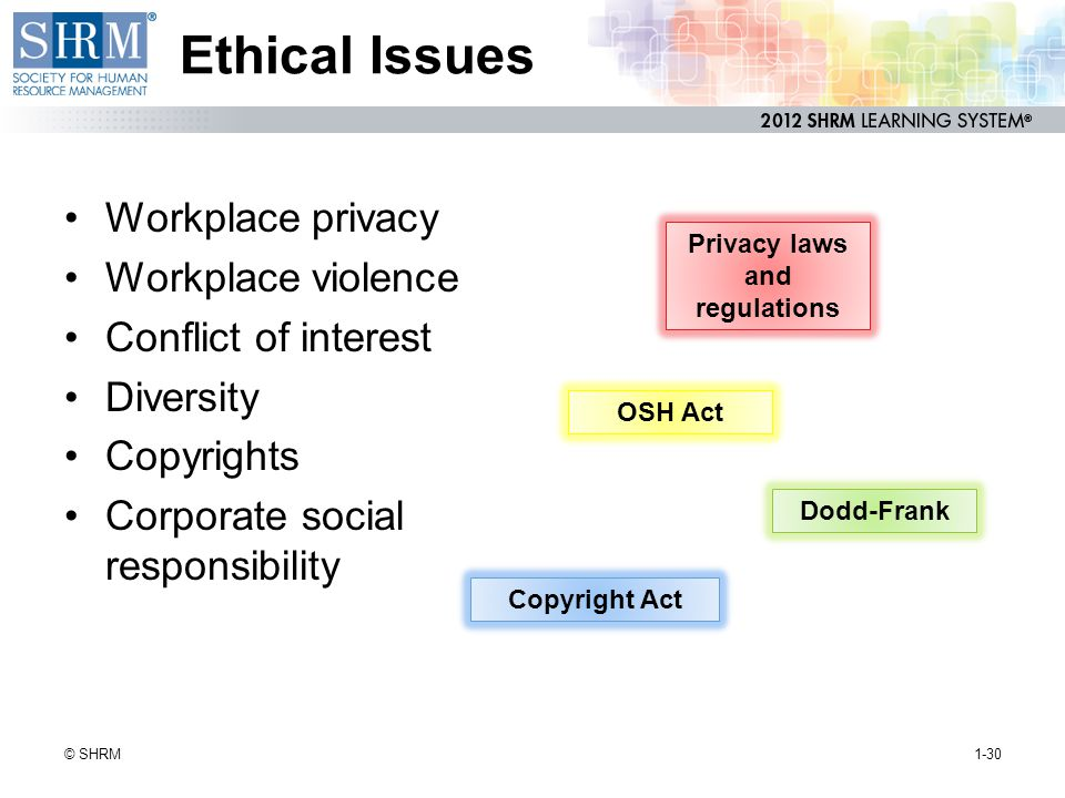 Ethical Issues Workplace privacy Workplace violence Conflict of interest Diversity Copyrights Corporate social responsibility 1-30© SHRM Privacy laws